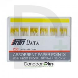 کن کاغذی DATA- Paper Point